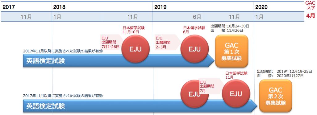 http://www.sgu.tut.ac.jp/admission/mt_imgs/%E5%85%A5%E8%A9%A6%E3%82%BF%E3%82%A4%E3%83%A0%E3%83%A9%E3%82%A4%E3%83%B32020.png