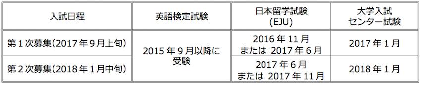 有効な試験 日本語.png