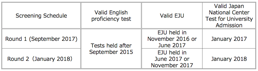 valid test eng.png