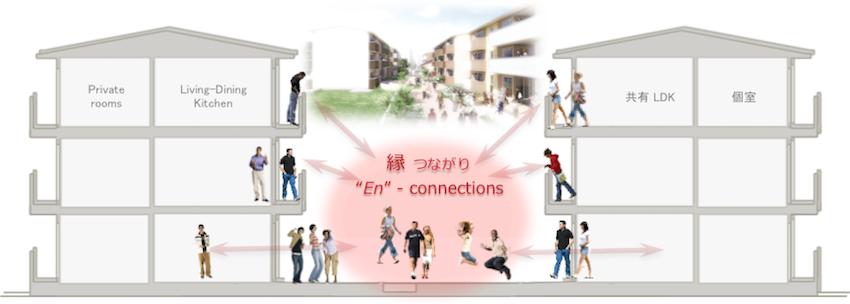 (Web) En-Connections.png