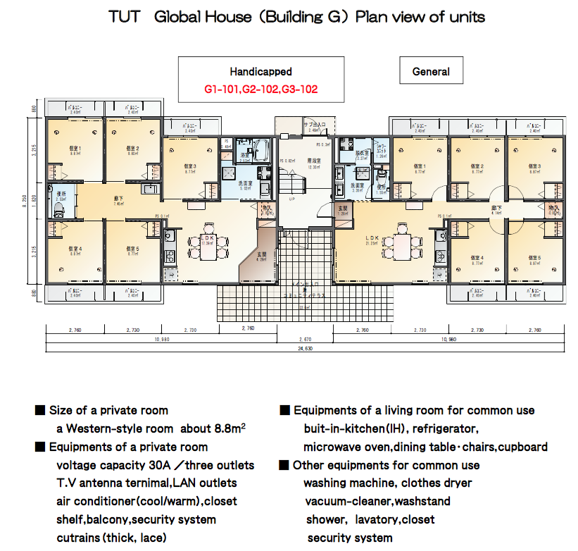 TUT Global House Plan view of units